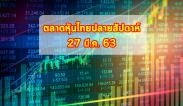 ภาพรวมตลาดหุ้นไทย ปิดปลายสัปดาห์ 27 มี.ค.63 และปัจจัยสำคัญสัปดาห์