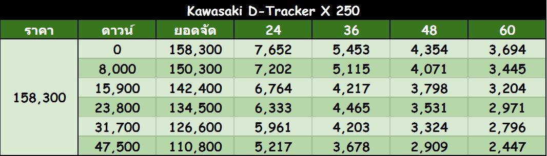 D-Tracker X